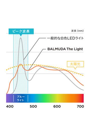 センプレ/SEMPREの【BALMUDA】The Light(ホワイト/672057)